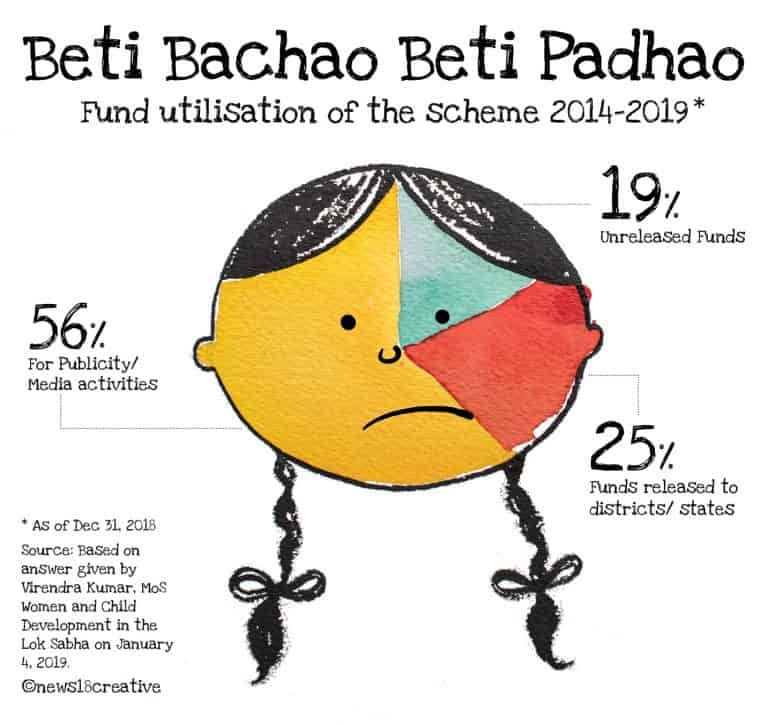beti bachao beti padhao essay in english