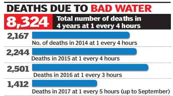 deaths